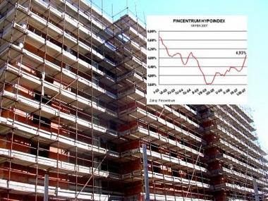 Evergreen na téma hypoteční úvěry: úroková sazba, fixace