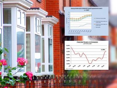 Hypoteční trh: Kdy se zastaví růst úrokových sazeb?