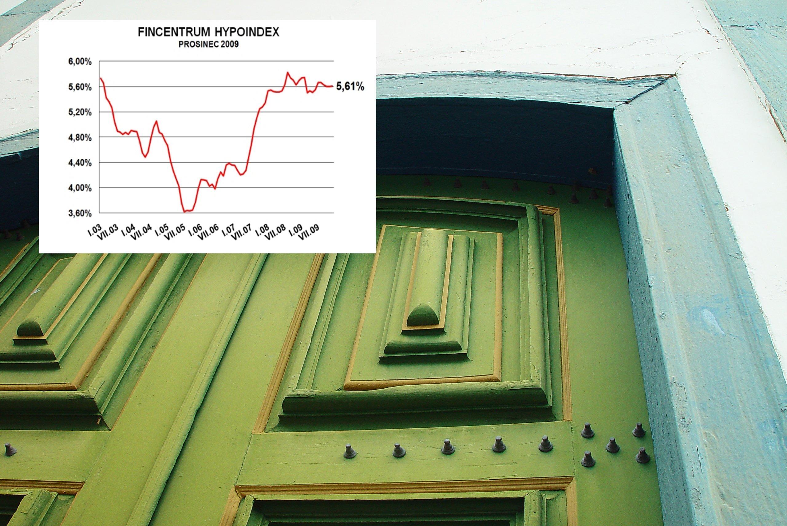 Hypoindex prosinec 2009: Banky loni poskytly hypotéky za 74,4 miliardy korun