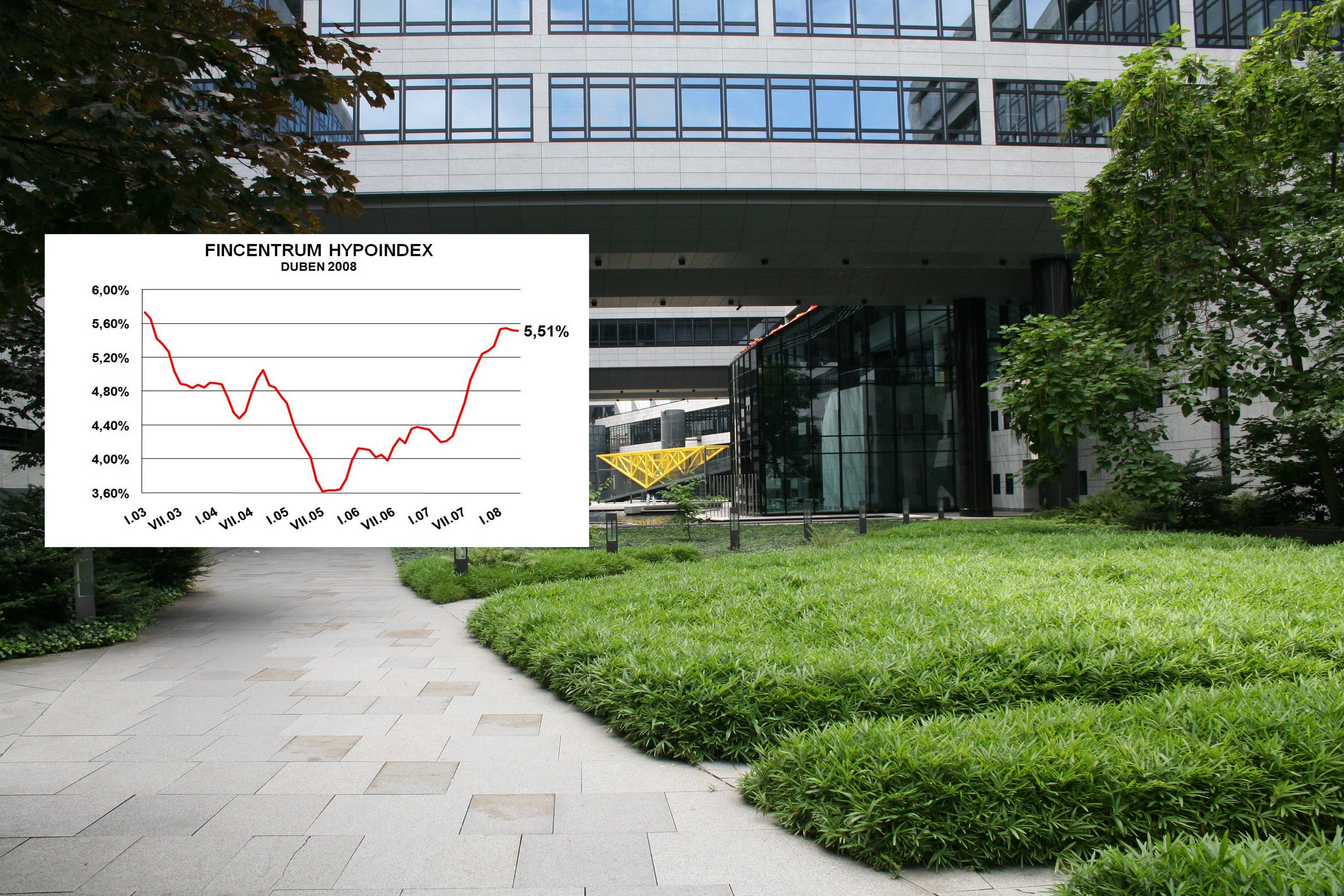 Hypoindex duben 2008: Úrokové sazby pokračují v poklesu