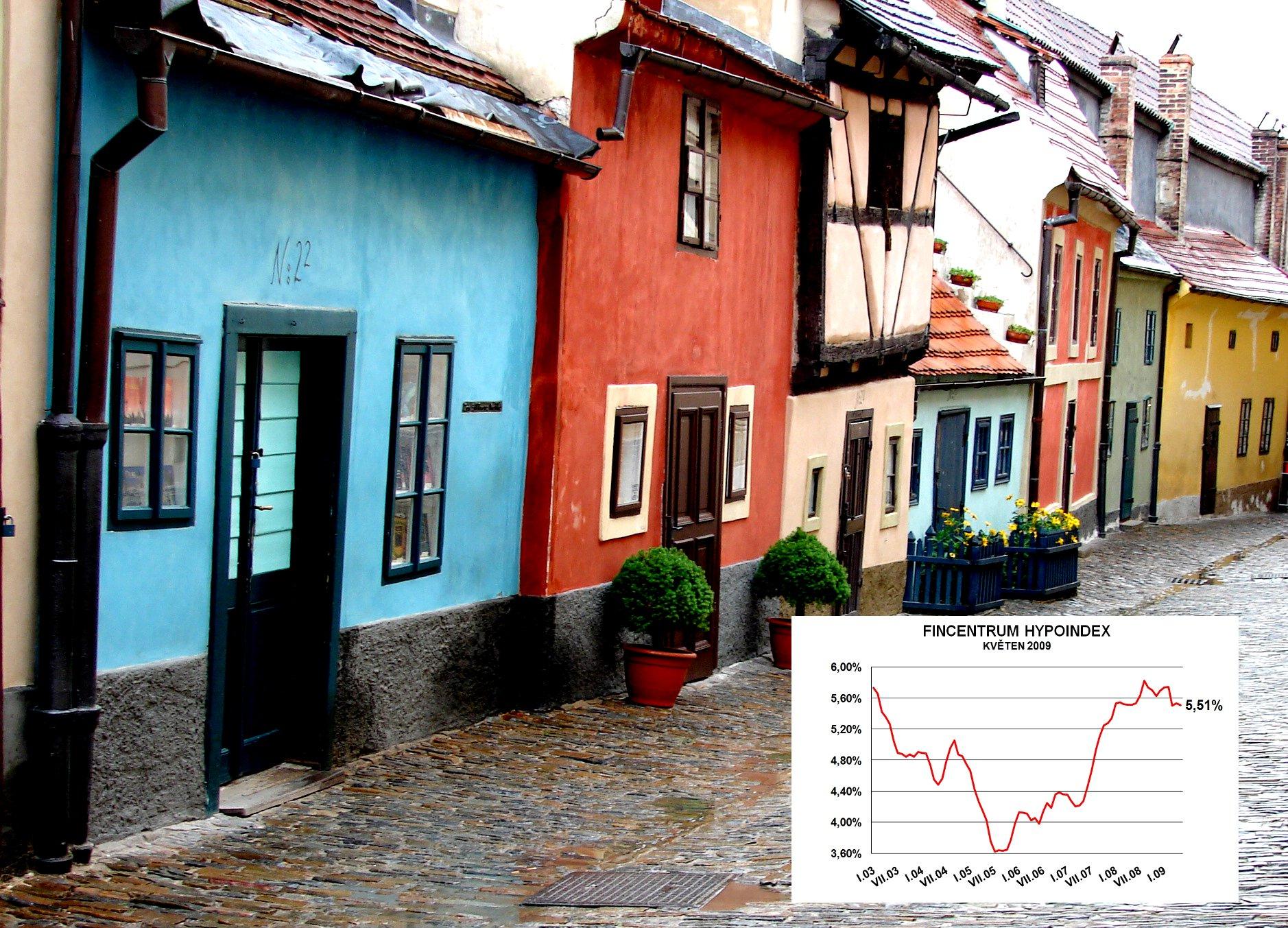 Hypoindex květen 2009: Zájem klientů o tříleté fixace roste