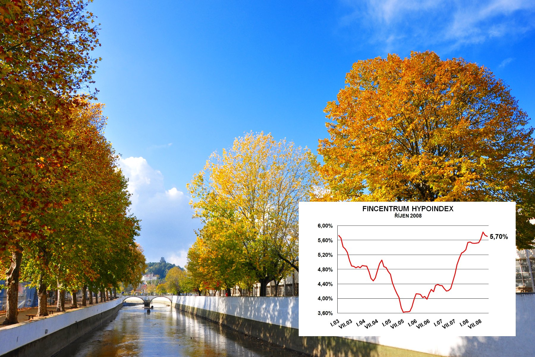 Hypoindex říjen 2008: O stupínek níže. Na jak dlouho?