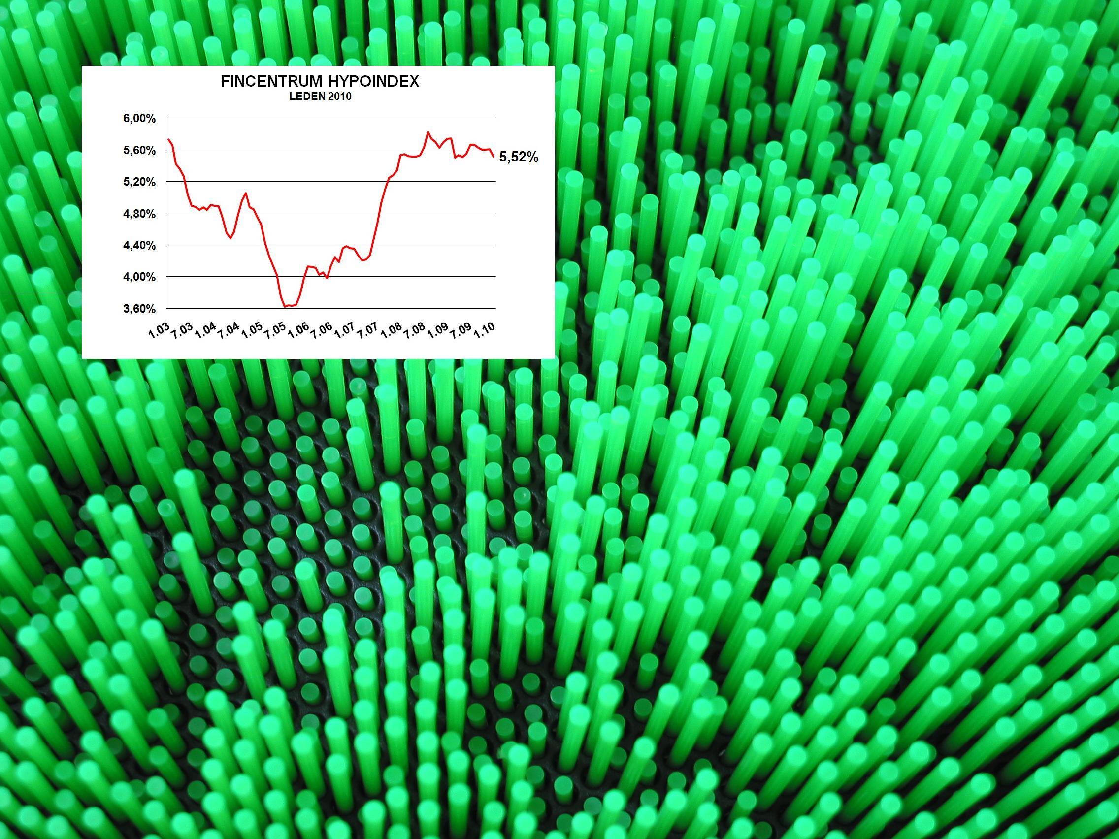Hypoindex leden 2010: Sazby konečně klesají. Zájem klientů je však mizivý