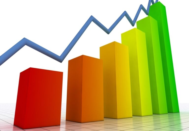 hypotéky úrokové sazby růst