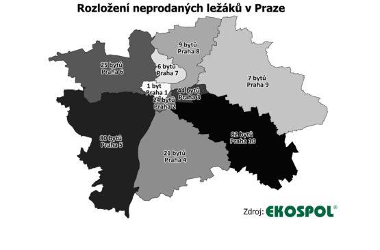 Praha - ležák