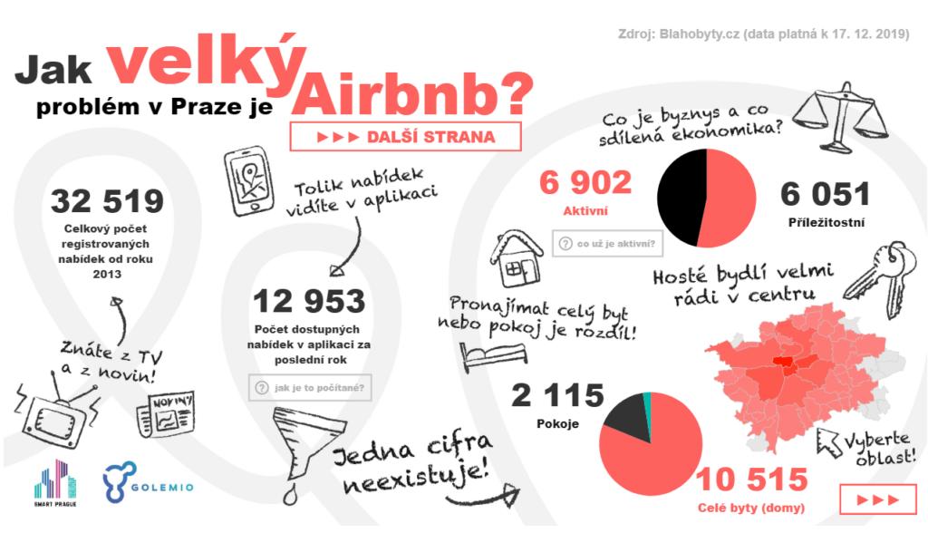 AirBnB v Praze, Hřib