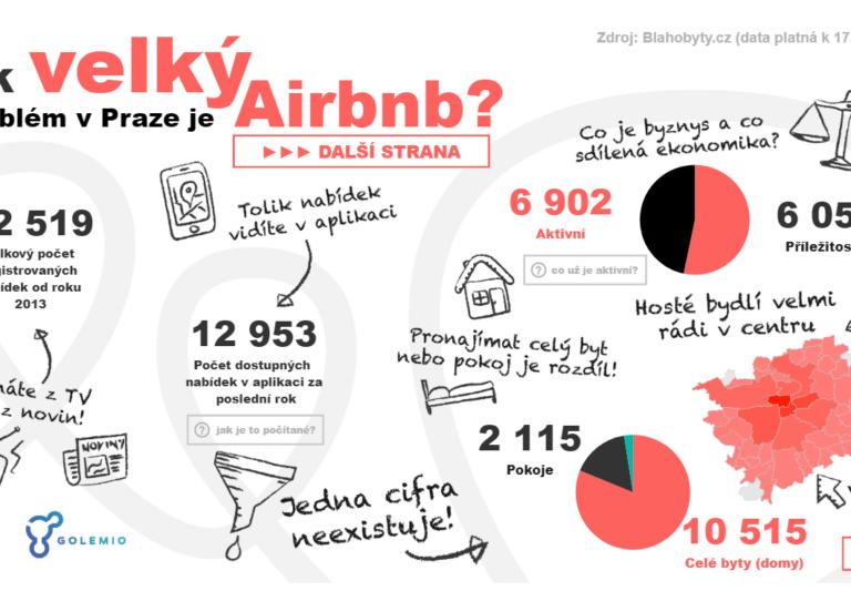 AirBnB v Praze regulace