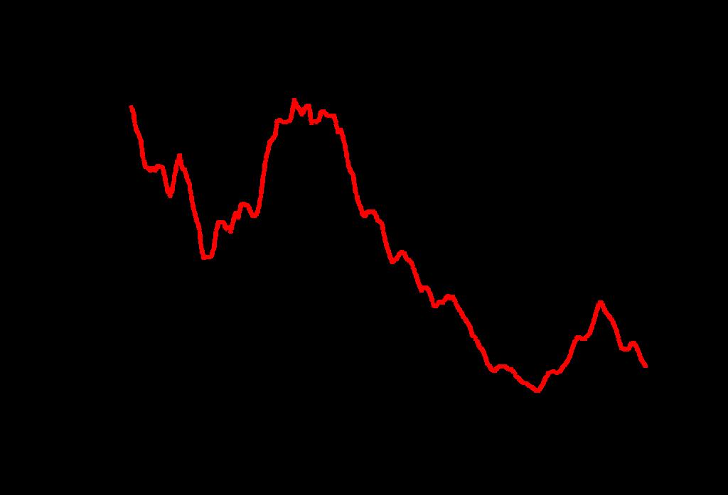 Hypoindex srpen 2020