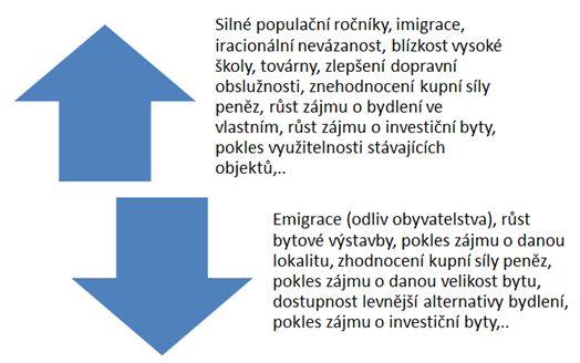 investicni-byt-02