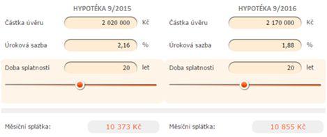 Online půjčky do 2500 dinara