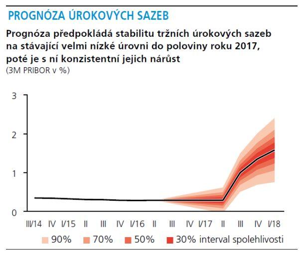 zprava-o-inflaci-iii-2016-02