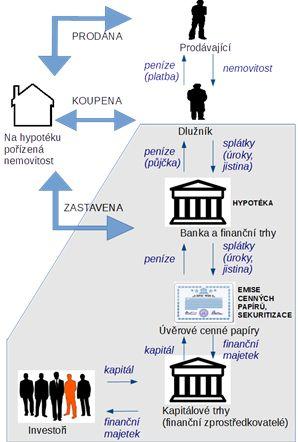 Online pujcky bez registru osek cz