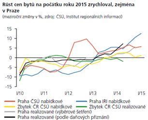 zprava-o-inflaci-ii-2015-01